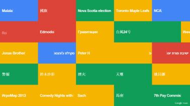 Google Trends - vista a pantalla completa de búsquedas populares
