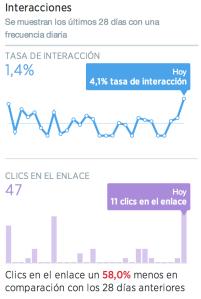 Estadisticas-Twitter-Venan-vllona-iteraciones