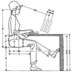 ergonomia-ordenador