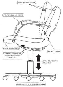 ergonomia-silla-ordenador
