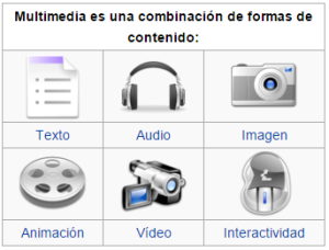 Imagen de Multimedia, capturada de la Wikipedia